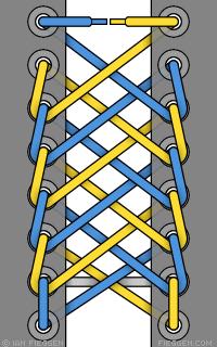 蜘蛛の巣のような靴紐の結び方
