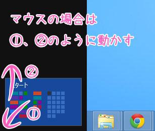 スタート画面に戻るのはShift + Windowsキー