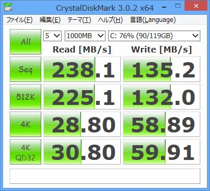 RAID化前の速度