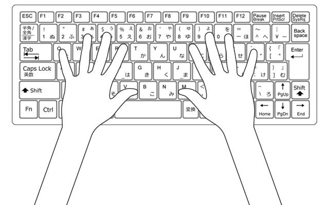 人間工学によるエルゴノミクスキーボードの手の位置