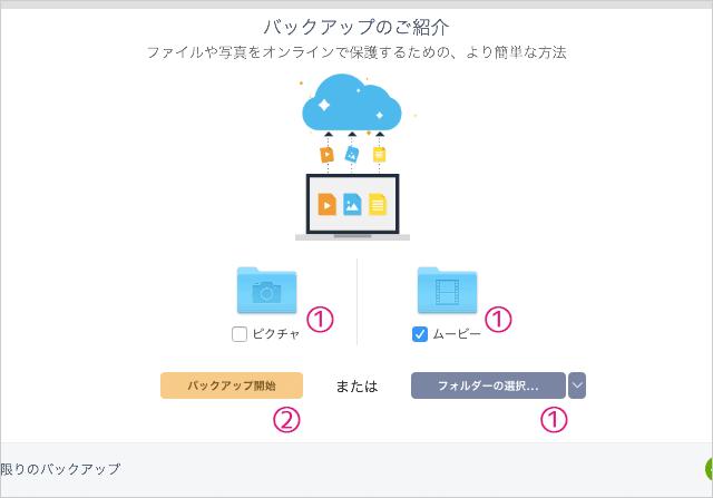 Amazonドライブに写真を自動アップロード