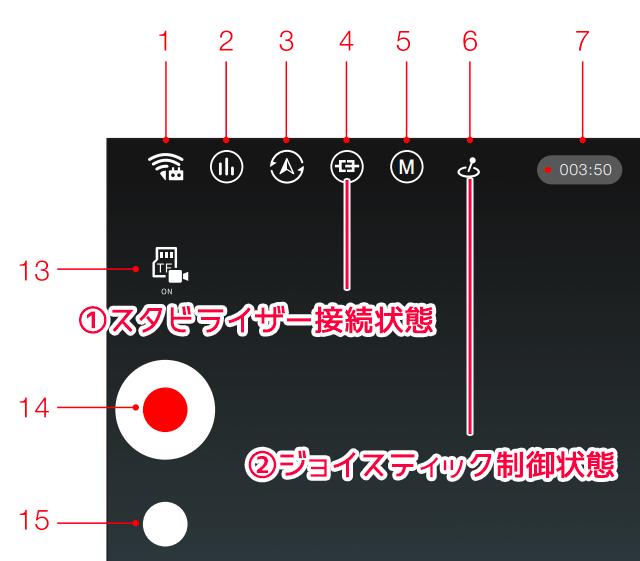 Zhiyun MasterEye Visual Controller VC100のモニター